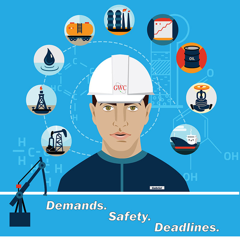 demands on the oil and gas engineer